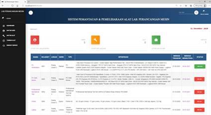 Sistem Pemantauan Dan Pemeliharaan Peralatan Lab Prodi Informatika Bisa Menggunakan Aplikasi Berbasis Web